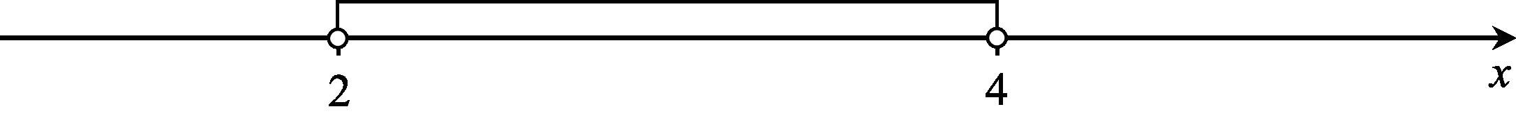 wskaż rysunek na którym przedstawiony jest zbiór rozwiązań nierówności 2(3-x)