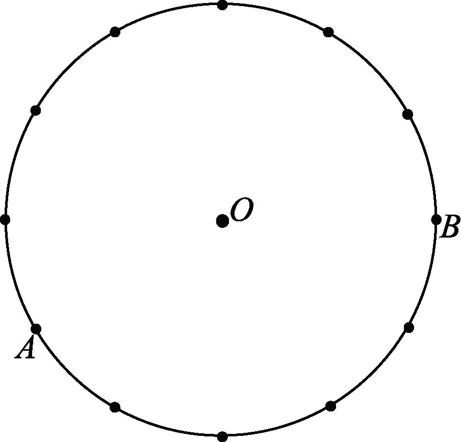 punkty A i B leżą na okręgu