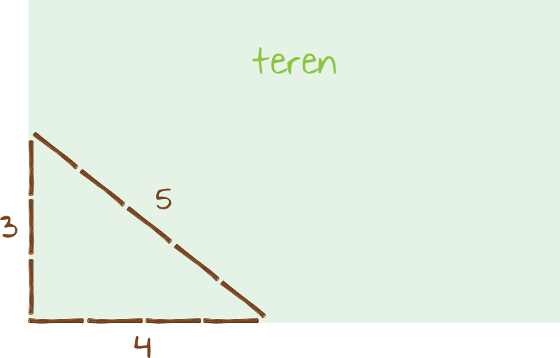 trójkąt egipski