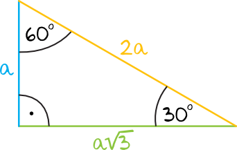 trójkąty o kątach 30, 60, 90