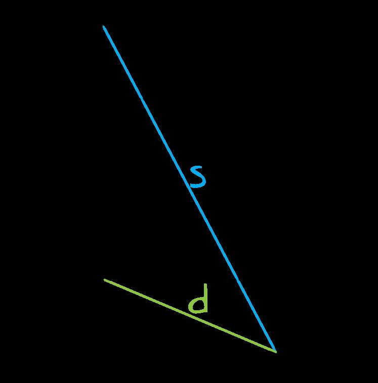 długość krawędzi sześcianu jest o 2 krótsza