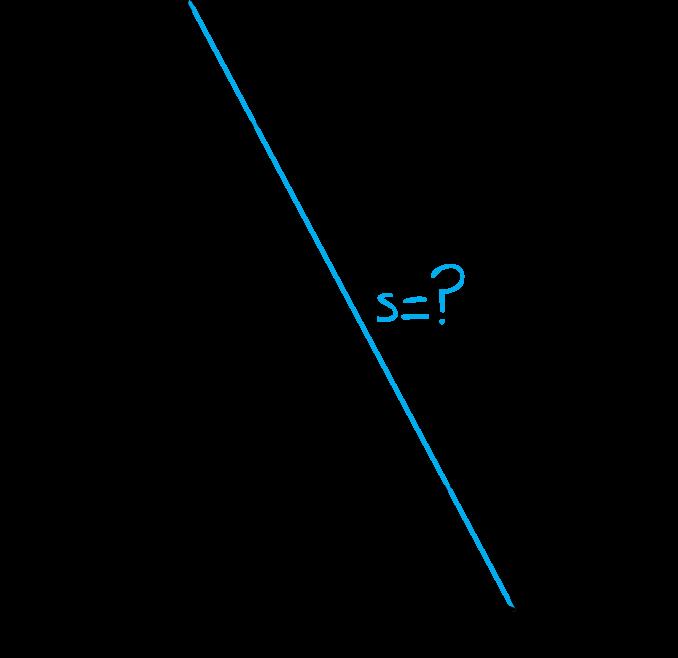 krawędź sześcianu ma długość 9