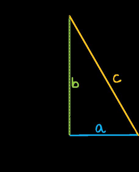 dany jest trójkąt prostokątny o długościach boków a, b, c