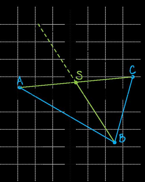 punkty są kolejnymi wierzchołkami równoległoboku ABCD