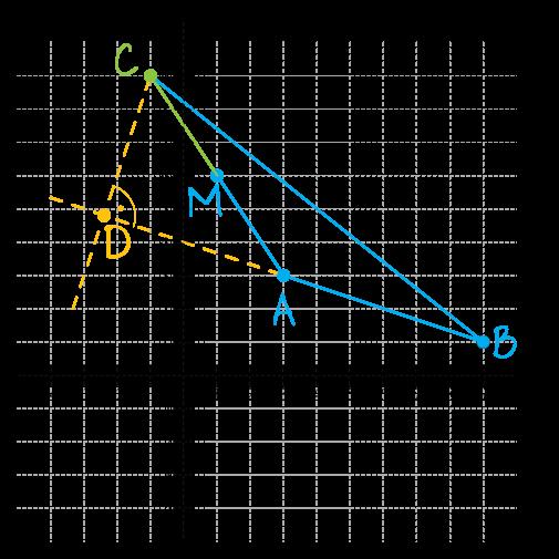punkty A=3,3 i B=9,1 są wierzchołkami trójkąta ABC