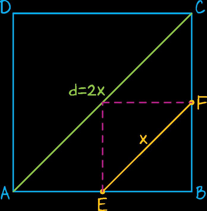 punkty E=7,1 i F=9,7 to środki boków