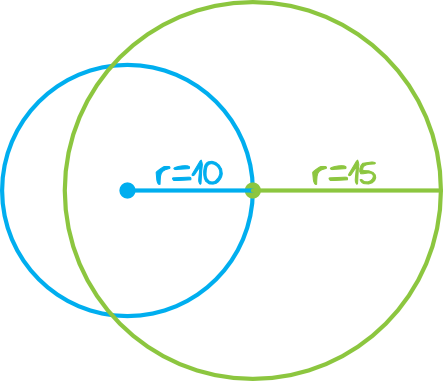 dane są dwa okręgi o promieniach 10 i 15