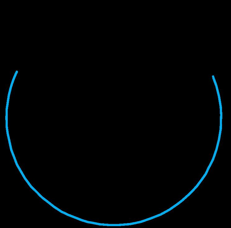 punkty A, B i C leżą na okręgu o środku S