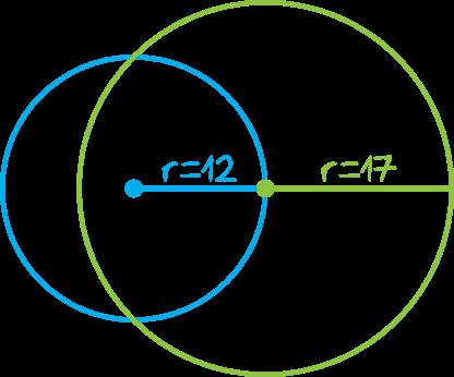 dane są dwa okręgi o promieniach 12 i 17
