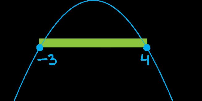 rozwiąż nierówność -3x2+3x+36