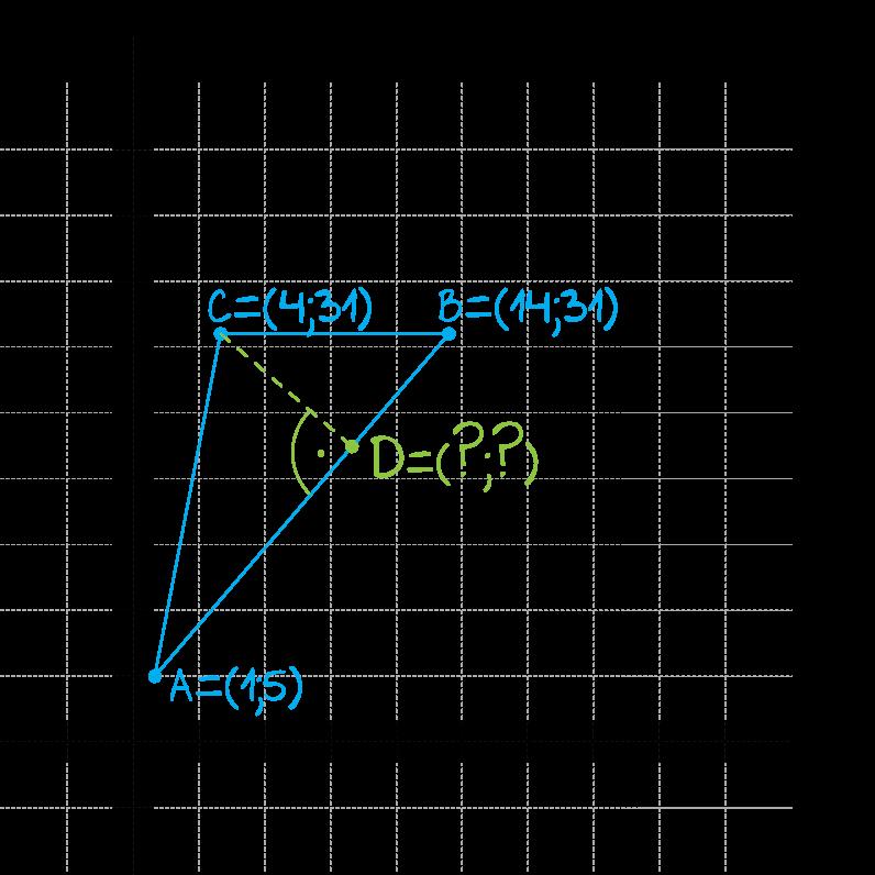 punkty są wierzchołkami trójkąta