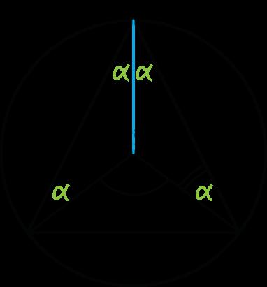 środek S okręgu opisanego na trójkącie równoramiennym ABC
