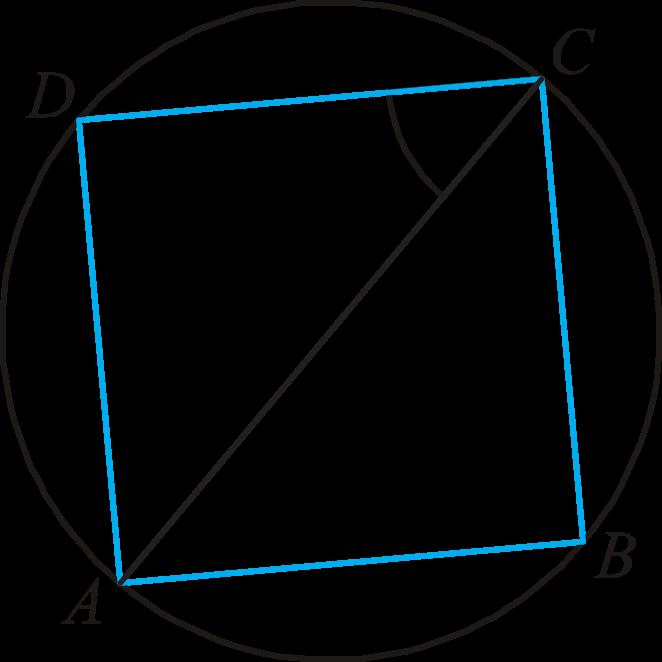 punkty A, B, C, D dzielą okrąg na 4 równe łuki