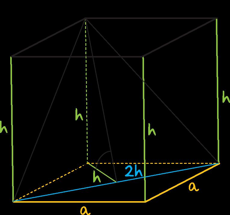 przekątna podstawy graniastosłupa prawidłowego czworokątnego jest dwa razy dłuższa