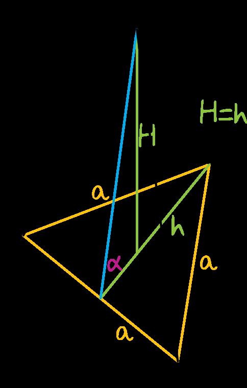 podstawą ostrosłupa prawidłowego trójkątnego ABCS jest trójkąt równoboczny ABC