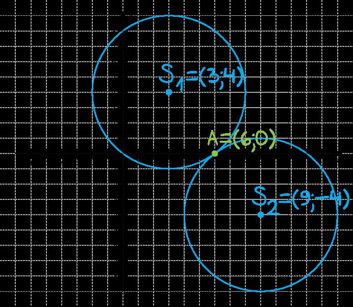 okręgi o środkach S1=3,4 oraz S2=9,-4