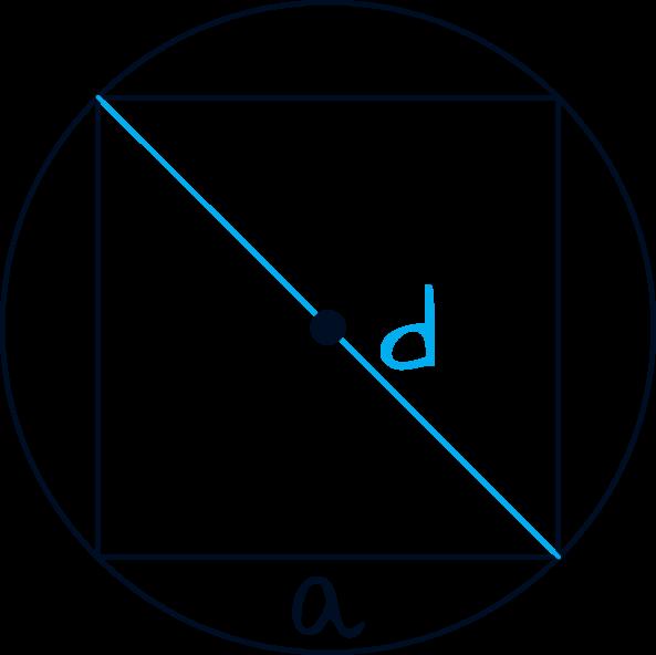 okrąg opisany na kwadracie ma promień 4