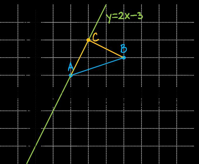 podstawą trójkąta równoramiennego ABC jest bok AB