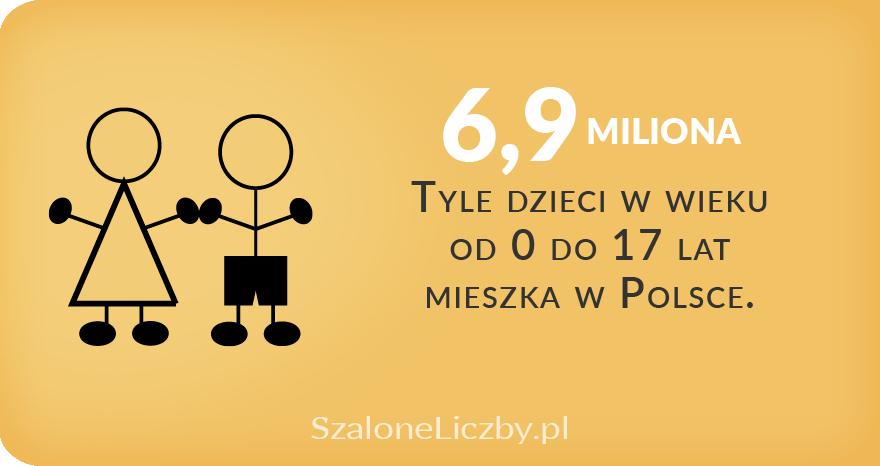 dzieci w Polsce