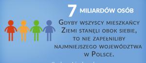 7 miliardów