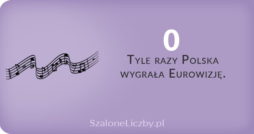 polska na eurowizji