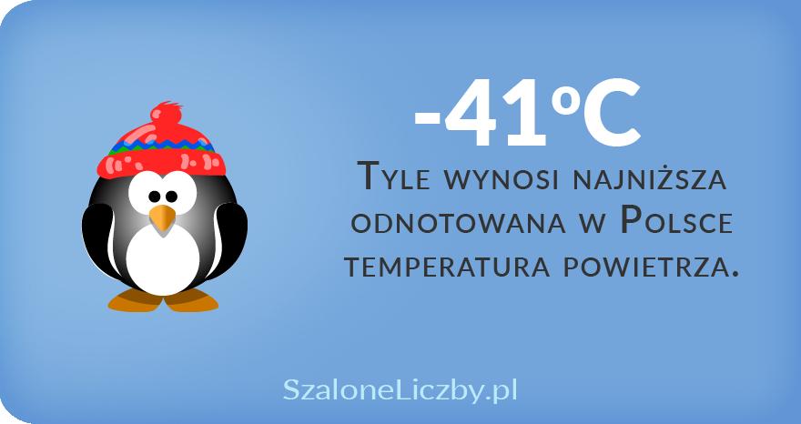 najniższa temperatura