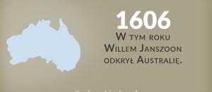 odkrycie Australii