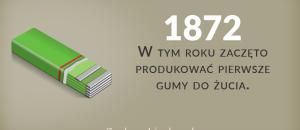 produkcja gumy do żucia