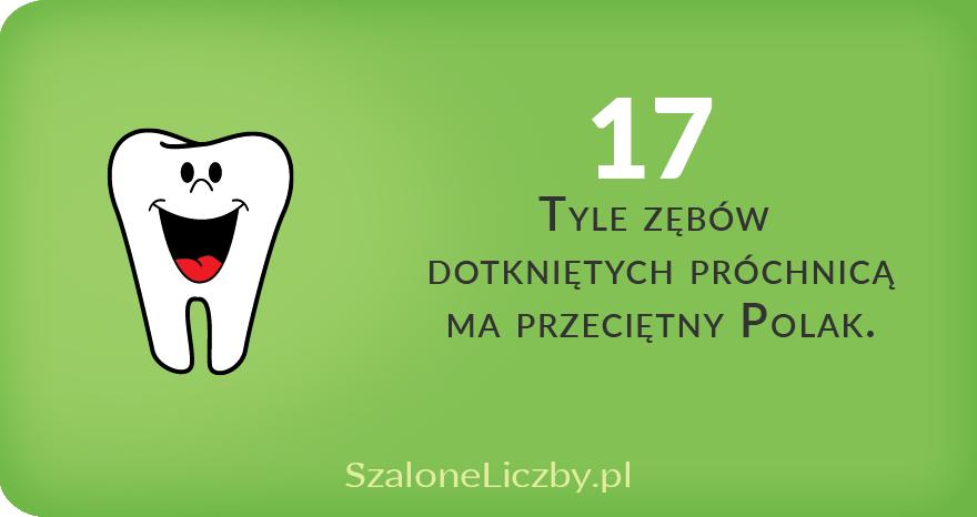 próchnica w Polsce