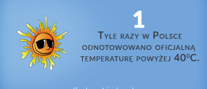 najwyższa temperatura