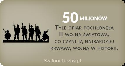 II wojna światowa ofiary