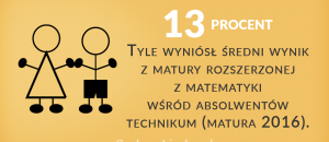 matura 2016 matematyka technikum