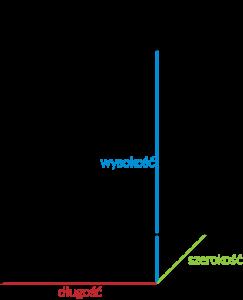 wysokość szerokość długość prostopadłościanu